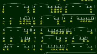 6.被遺忘的時光(F)伴奏-(簡譜)
