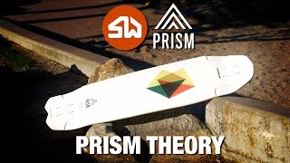 Prism Theory Product Showcase ft. David Townsend
