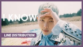 I Know (알아요) - Rap Monster & Jungkook (Line Distribution) Color Coded