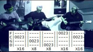 Bladerunner Vangelis End theme guitar bass tab chords cover bladerunner 2049