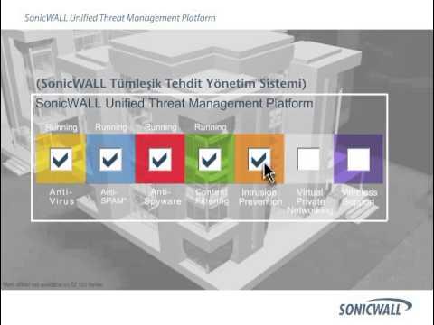 SonicWALL Firewall Güvenlik Duvarı Ağ Güvenlik Bölüm 2 Burbil Bursa bilgisayar