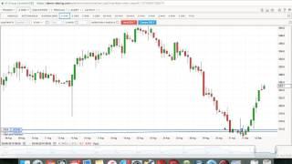 Trading con Marco Carmentano - Buy Corn (Mais) - 02.09.2016