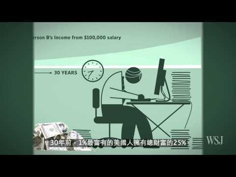 【華爾街日報報導】為何貧富差距越來越大? - YouTube