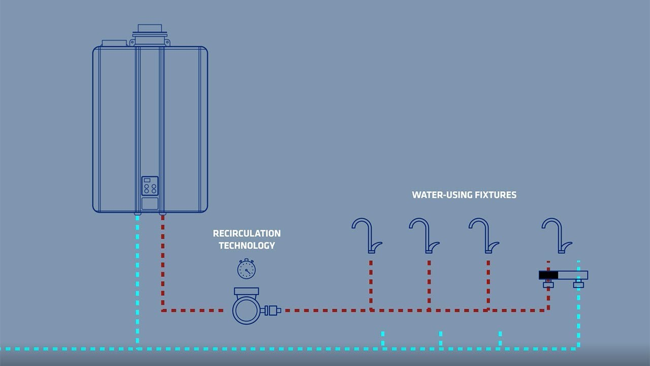 Water Heating | Propane Education & Research Council | Clean