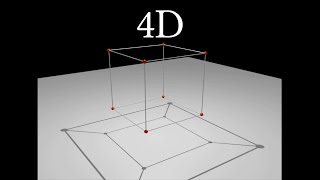 Understanding 4D -- The Tesseract