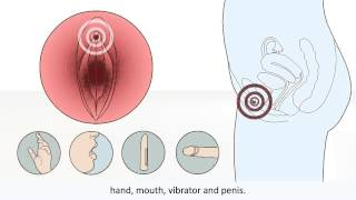Female Orgasm - How It Works & What happens in the Body. width=