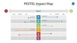 PESTEL Powerpoint Template