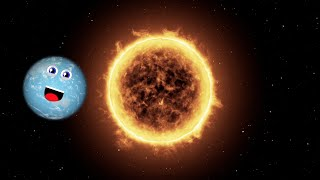Planet Song for Kids/Solar System Song for Children/Four Seasons Song for Kids