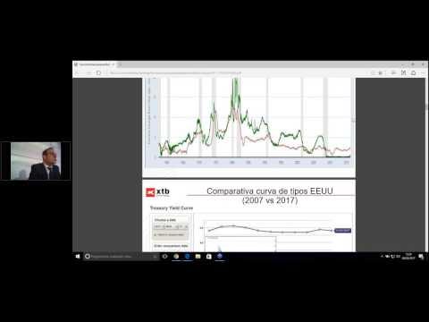 Forinvest 2017: Las sorpresas que puede depararnos el mercado en 2017