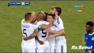 Qarabag FK -  Road to Champions League Group