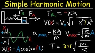Simple Harmonic Motion, Mass Spring System - Amplitude, Frequency, Velocity - Physics Problems width=