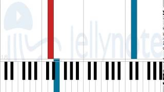How to play It Feels So Good by Twista on Piano Sheet Music