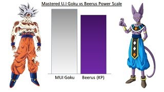 Mastered U.I Goku vs Beerus Power Ranked (Updated)