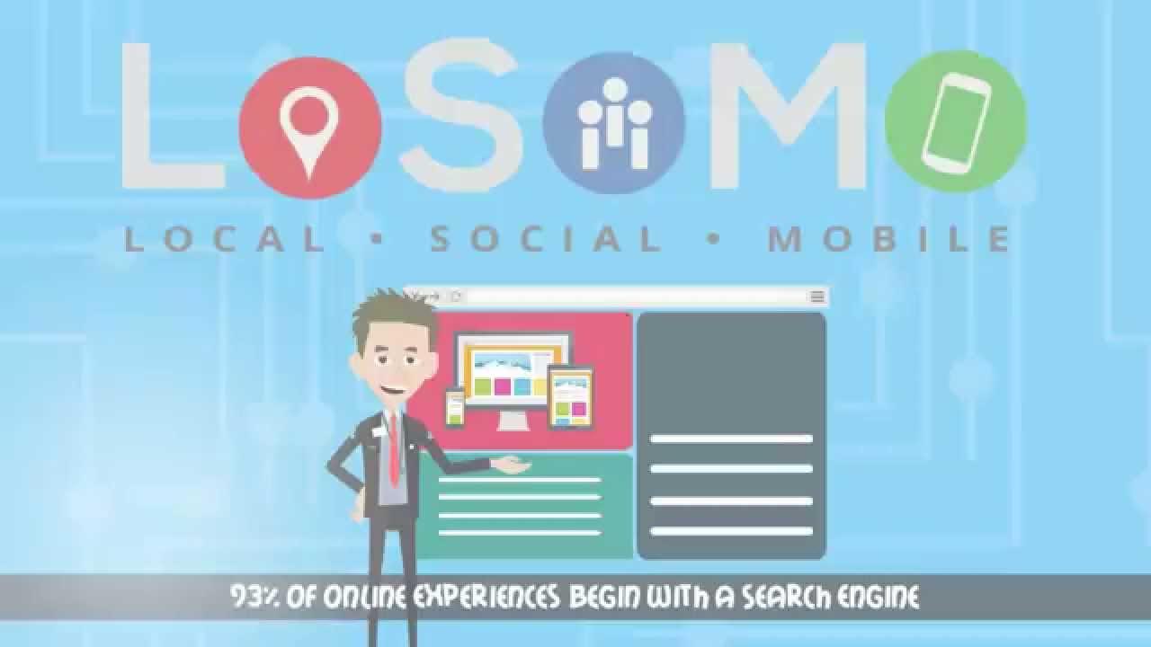 We're LoSoMo | Internet Marketing Service