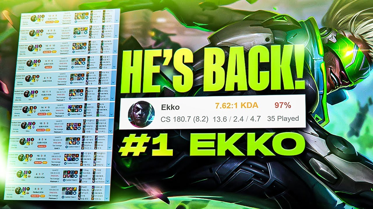 midbeast - The #1 EKKO is BACK and DOMINATING THE KOREAN LADDER (Xiao Lao Ban)
