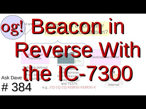 Reverse Beacon Network Made Easy with the Icom IC-7300 (#384)