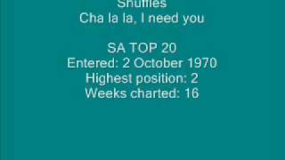 Shuffles - Cha la la, I need you.wmv