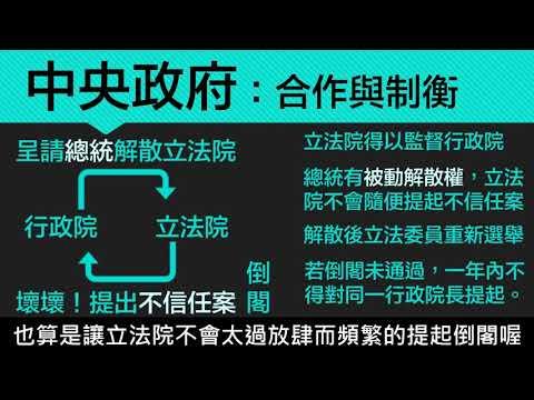 【八上公民】【觀念】合作與分權制衡 - YouTube