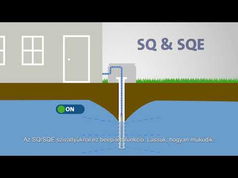 A Grundfos SQ/SQE búvárszivattyúk három egyedülálló védelmi funkcióval rendelkeznek.