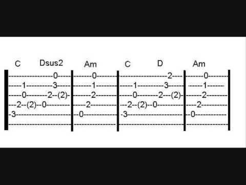 Johnny Cash Hurt Tabs Chords Chordify