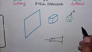 WHAT IS PROJECTION IN E.D.(हिन्दी )!LEARN AND GROW