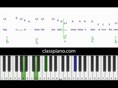 Someone Like You Adele Piano Tutorial Chords Chordify