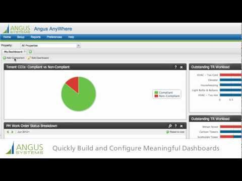 Angus Dashboards: Visualize, Monitor, Manage