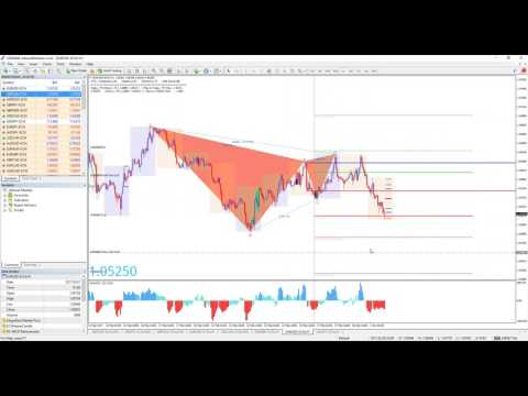 Wednesday's Live Trading Session with Nenad