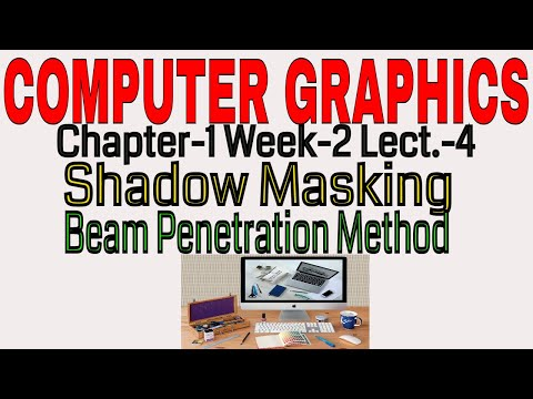 Introduction to Computer Graphics|Shadow Masking|Beam Penetration method