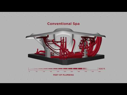 Whirlpool - Plumbing difference | Villeroy & Boch