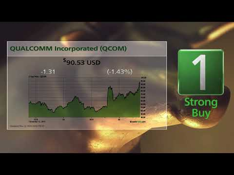 Qualcomm (QCOM) and GoPro (GPRO): 11/13/2019 Bull & Bear