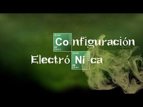 imagen en miniatura para configuracin electrnica y diagrama de moeller