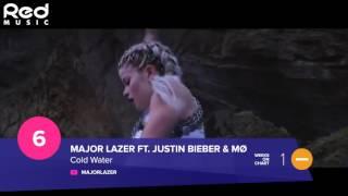TOP 10 Músicas Internacionais Mais Tocadas nas Rádios   Novembro 2016