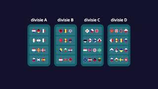 Uitleg Nations League - Zondag met Lubach