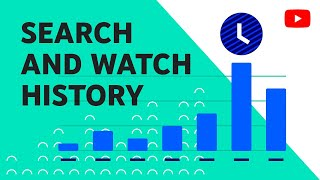 Check how much time you spend watching YouTube