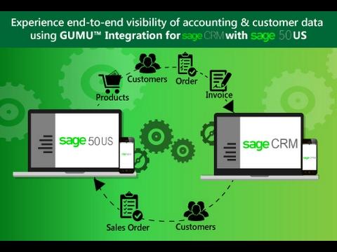 GUMU™ integration for Sage CRM with Sage 50 US