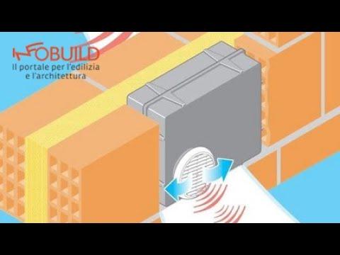 Come realizzare una presa d\'aria in cucina | Fai da Te Mania