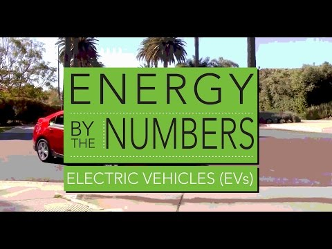Energy By the Numbers: Electric Vehicles
