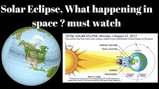 Solar Eclipse Geometry. What's happening in space and on Earth