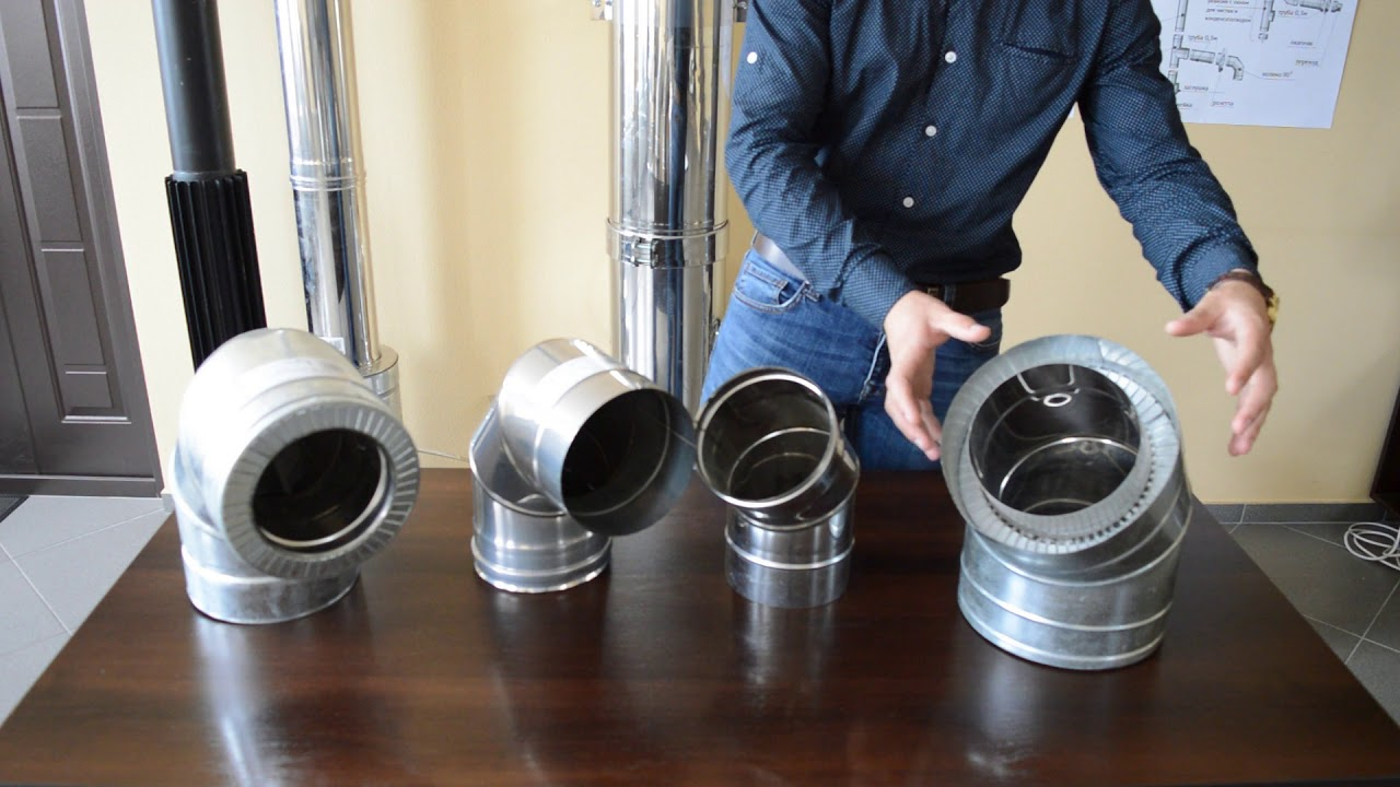 Коліно димоходу двостінне з нержавіючої сталі 90° Ø125/200 мм товщина 0,8 мм