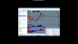 Forex GTR Live Coaching Michael and Rafael - Forex Education - Learn Forex