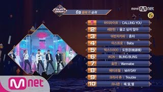 What are the TOP10 Songs in 2nd week of June? M COUNTDOWN 170608 EP.527