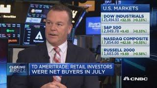 TD Ameritrade: Retail investors were net buyers in July