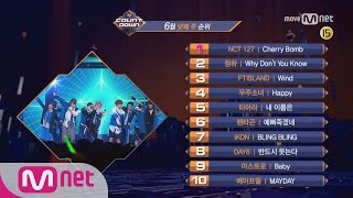 What are the TOP10 Songs in 4th week of June? M COUNTDOWN 170622 EP.529