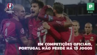 30 Segundos com Playmaker - Final do Euro 2016: Estatísticas da seleção portuguesa