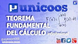Imagen en miniatura para Primer teorema fundamental del cálculo 02