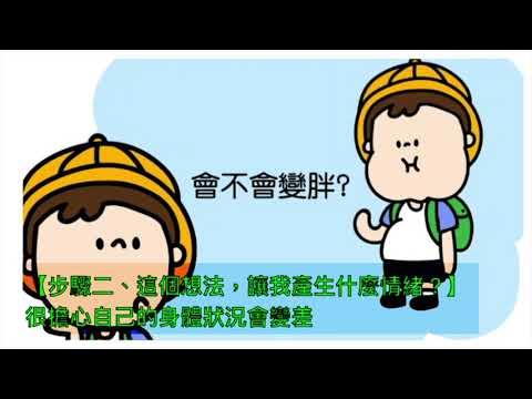 國小生活技能:健康我最行-自我察覺 - YouTube
