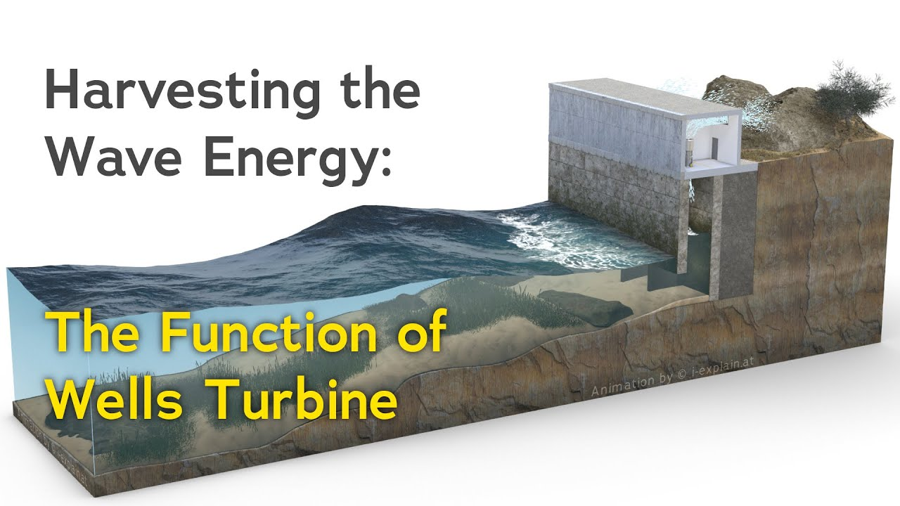 Harvesting the Wave Energy: The Function of Wells Turbine
