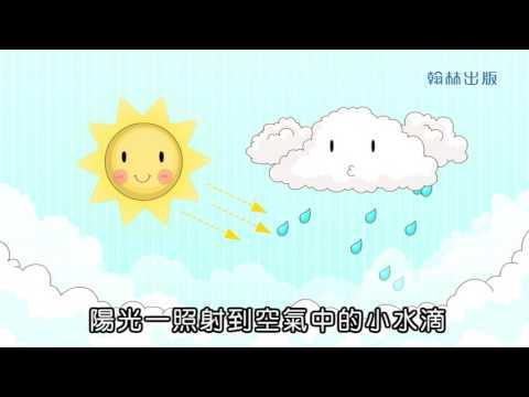 國小_自然_霓與虹【翰林出版_四下_第四單元 光的世界】 - YouTube