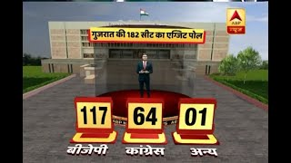 ABP Exit Poll: BJP likely to register win again; here is the FINAL PICTURE